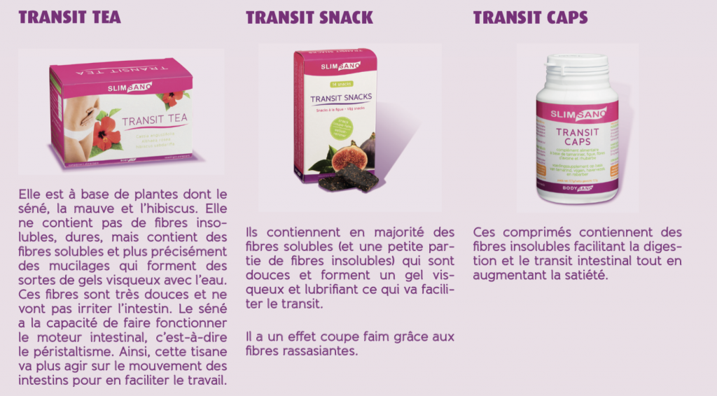 complements alimentaires BodySano constipation